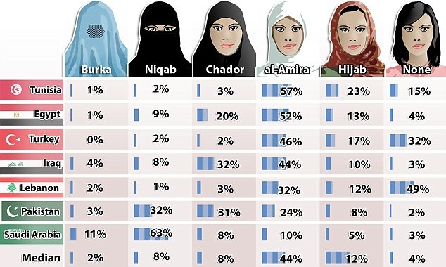 muslim single women in blaine county Blaine county ok demographics data with population from  figure 32 shows the single women in each area blaine county has the largest proportion of percent of.
