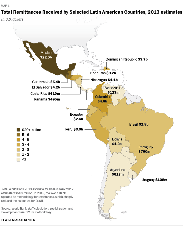 Third World Countries Latin America 36