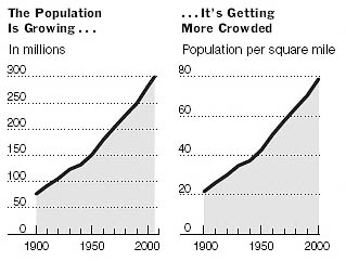 population growth nytimes