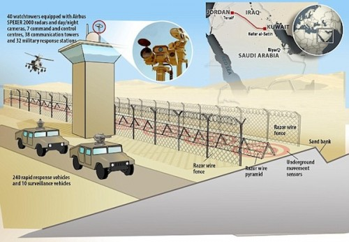The Great Wall Of Arabia Saudis Build Mega Fence To Block
