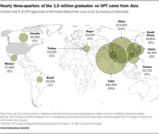 Open Doors to Foreign Students Leads to American Job Loss and ...